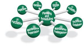 MAINTENANCE PLANNING, SCHEDULLING & WORK CONTROL